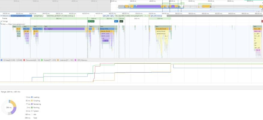 Un esempio di timeline con il caricamento di tutte le risorse della pagina web generato con Puppeteer in modalità headless