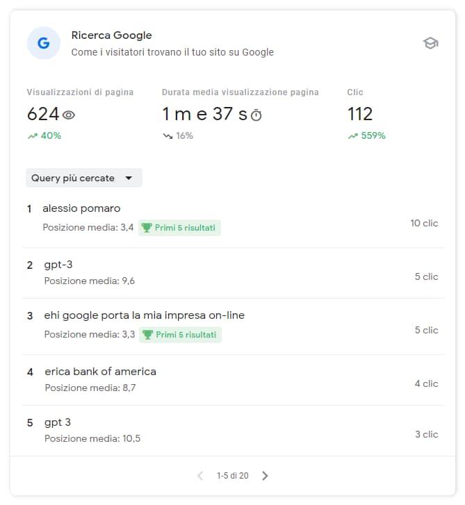 Search Console Insights: come gli utenti ti trovano