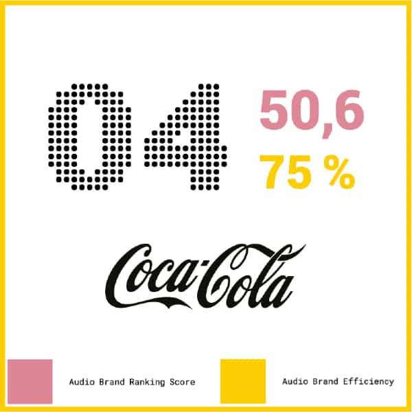 Sonic Identity 2021 - Coca-Cola